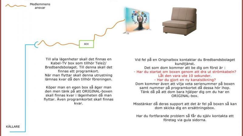 säga upp bredband bredbandsbolaget